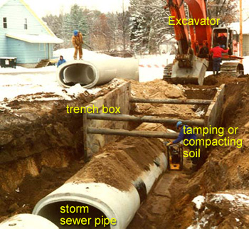Installation of storm sewer.